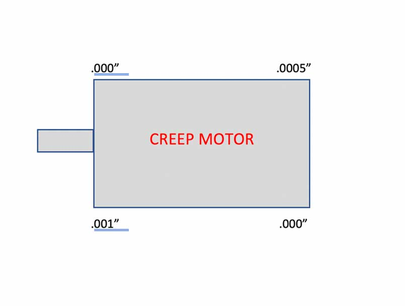 Falk Creep Drive Motor Reading