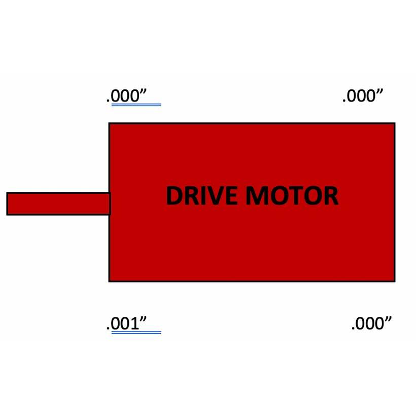 Falk Soft Foot Drive Motor Readings