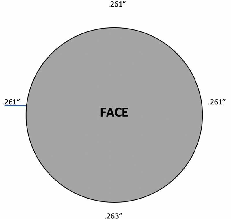 Shaft Face Readings